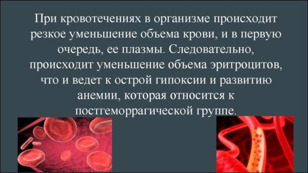 Последствия кровотечений