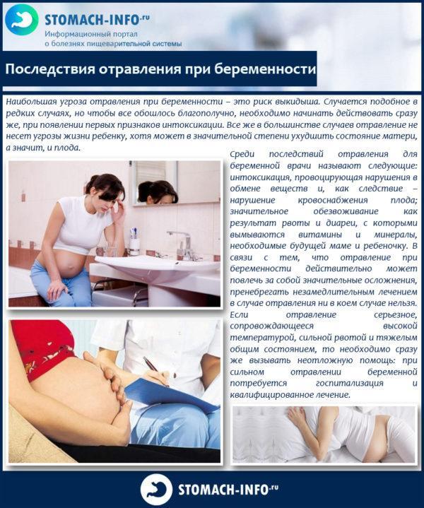 Последствия отравления при беременности