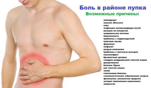 Причины боли в области пупка