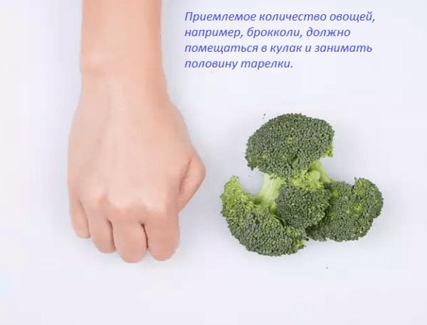 Приемлемое количество овощей