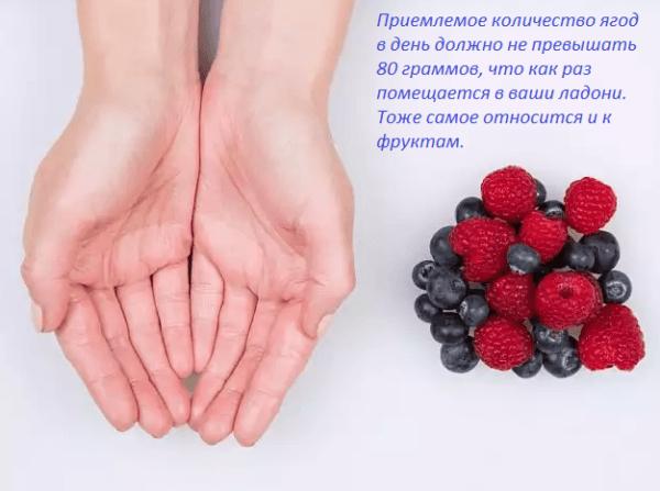 Приемлемое количество ягод