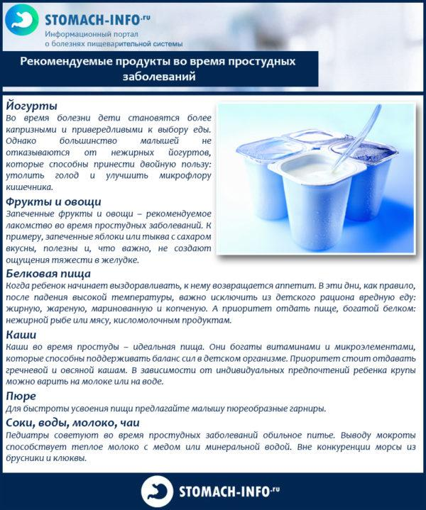 Рекомендуемые продукты во время простудных