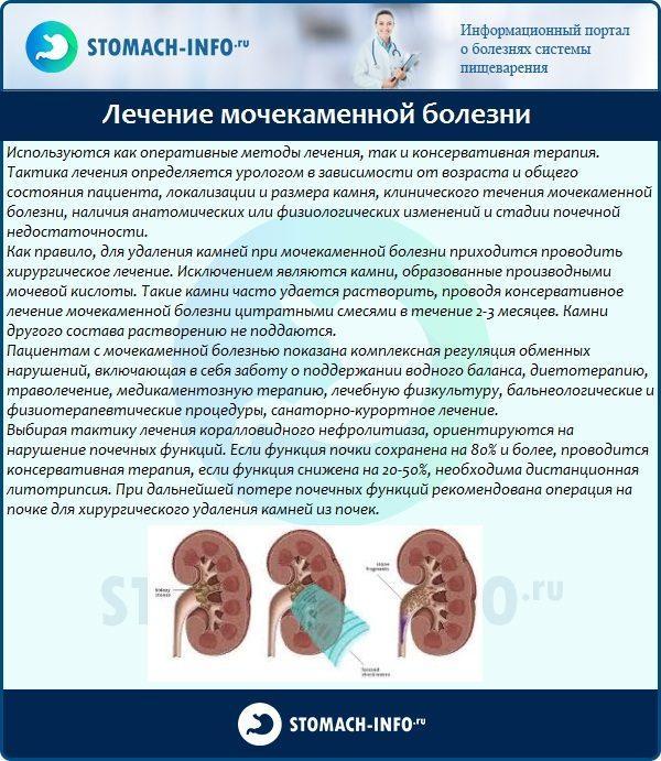 Диета в послеоперационном периоде при мочекаменной болезни