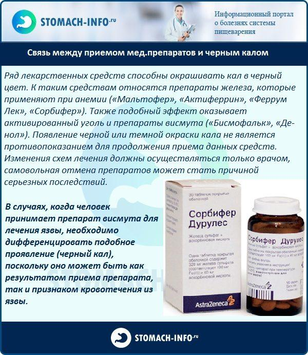 Связь между приемом мед.препаратов и черным калом
