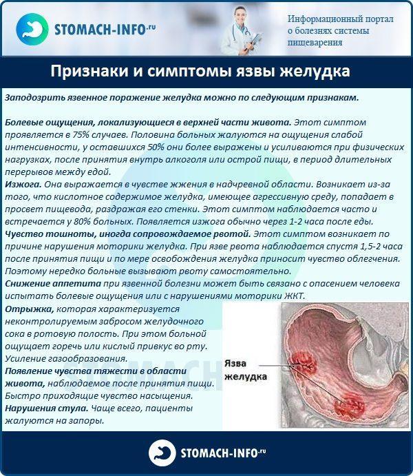 Признаки и симптомы язвы желудка