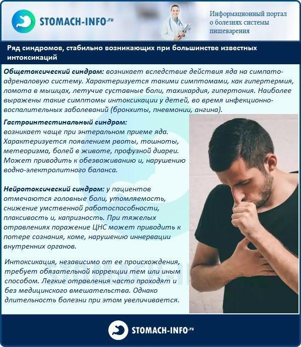 Ряд синдромов, стабильно возникающих при большинстве известных интоксикаций