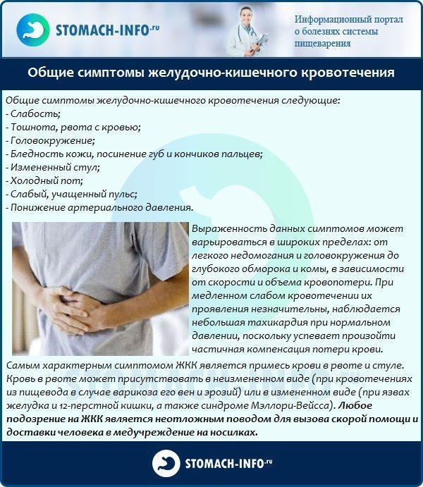 Общие симптомы желудочно-кишечного кровотечения