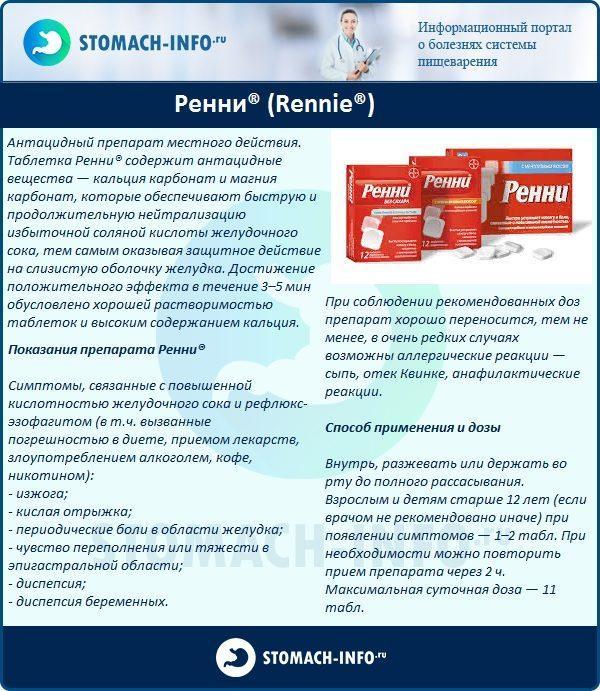 Ренни® (Rennie®)