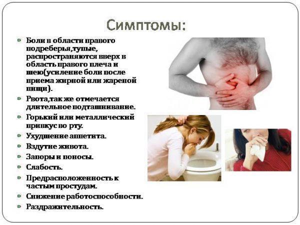 Симптомы при холецистите