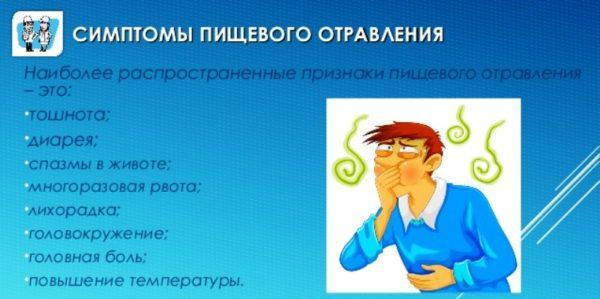 Симптомы при пищевых отравлениях