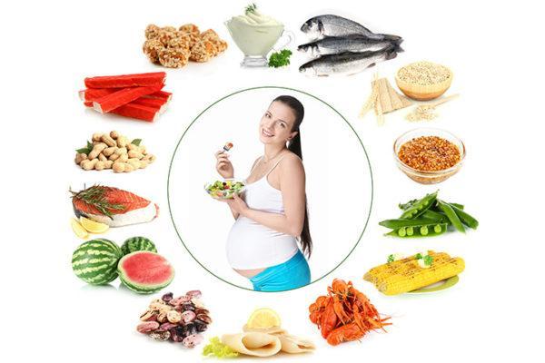 Питание во время беременности должно быть полноценным и сбалансированным