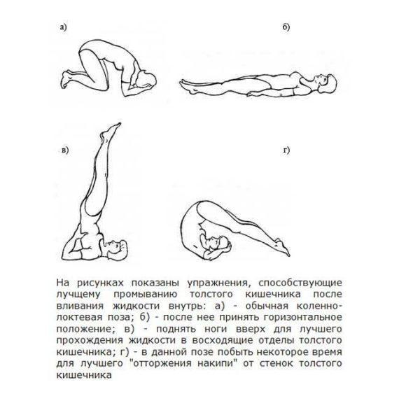 Упражнения для промывания кишечника после клизмы