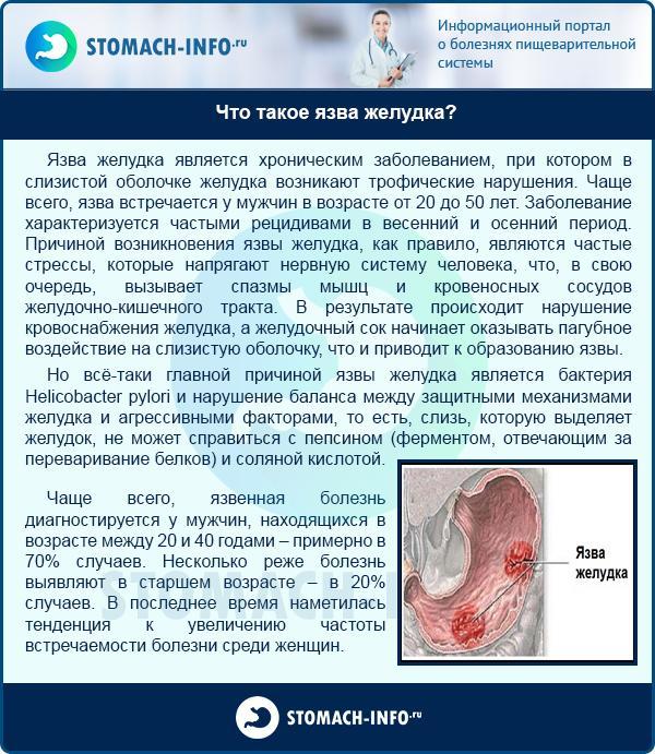 Что такое язва желудка?