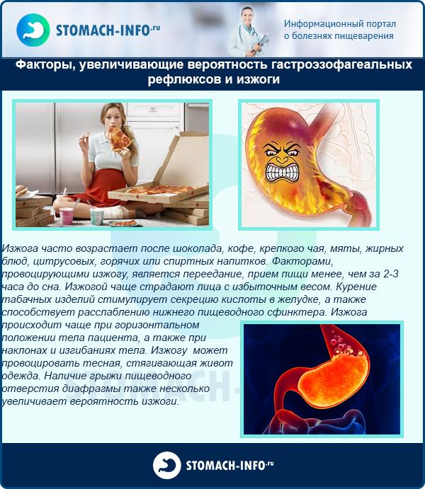 Факторы, увеличивающие вероятность гастроэзофагеальных рефлюксов и изжоги