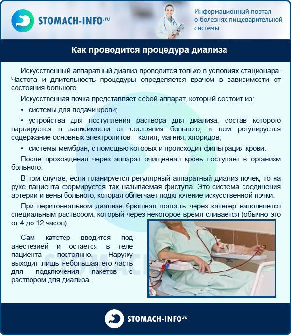 Как проводится процедура диализа