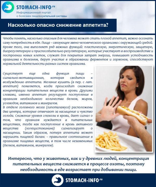 Насколько опасно снижение аппетита