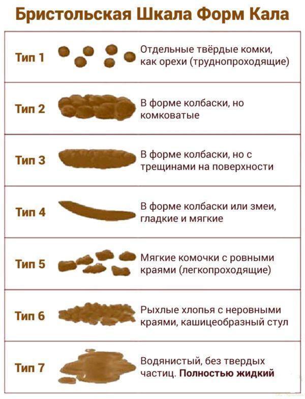 препараты для лечения гипоацидного гастрита
