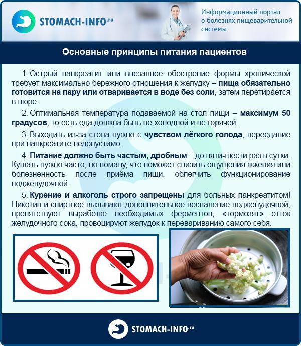 Основные принципы питания пациентов