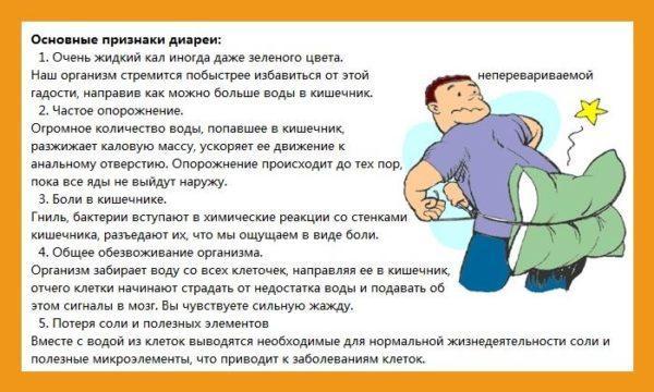 Основные признаки диареи