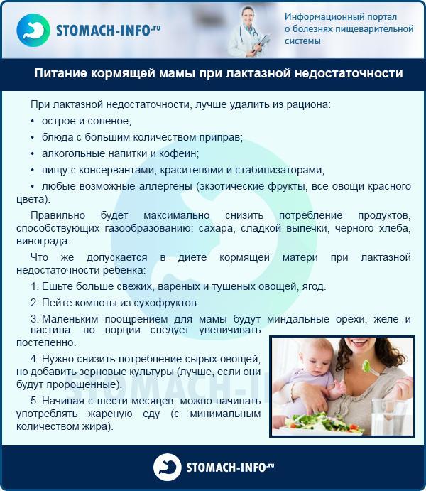 Питание кормящей мамы при лактазной недостаточности