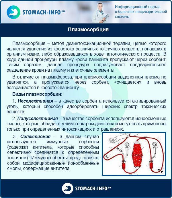 Плазмосорбция