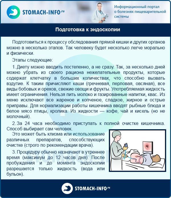 Подготовка к эндоскопии