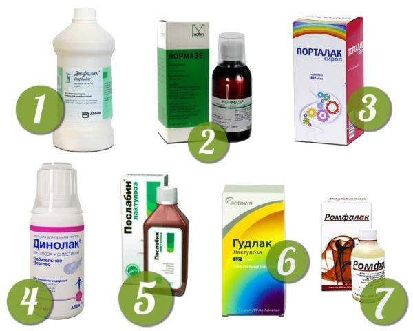 Препараты с лактулозой