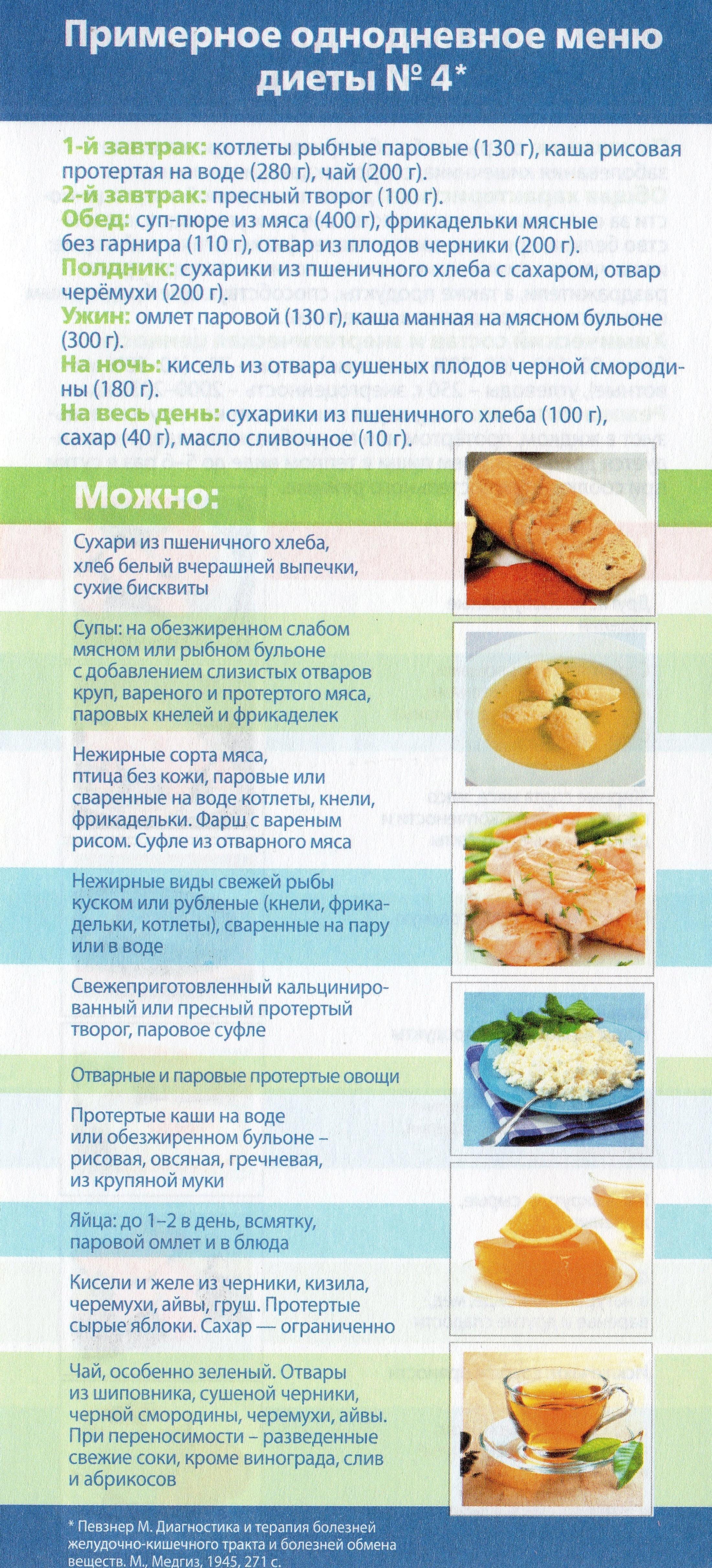 Примерное меню диеты №4