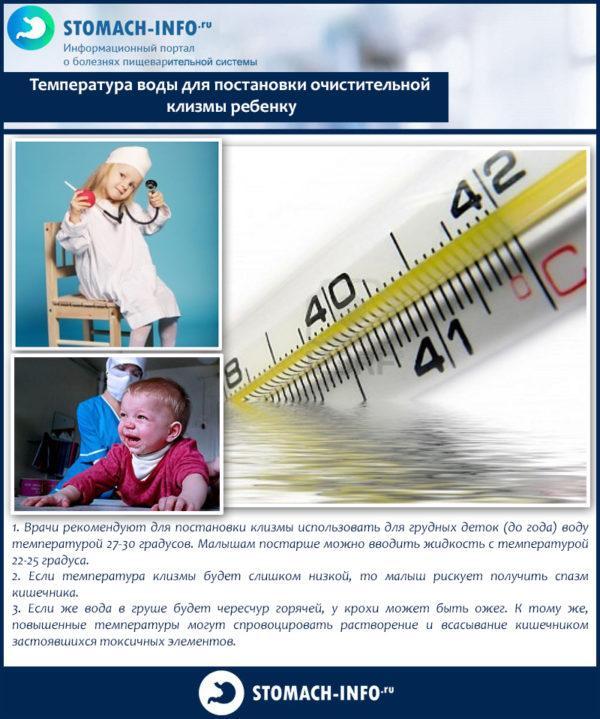 Температура воды для постановки очистительной клизмы ребенку