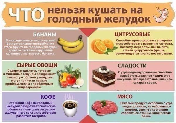 Вредные продукты на голодный желудок