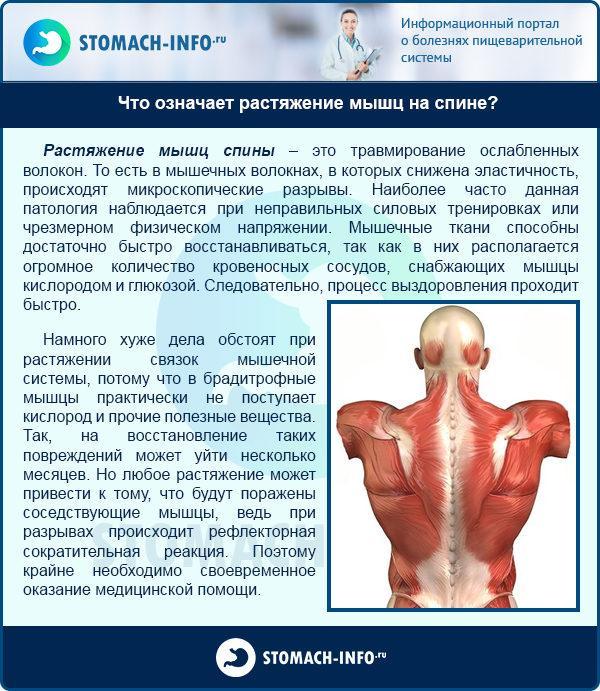 Что означает растяжение мышц на спине?