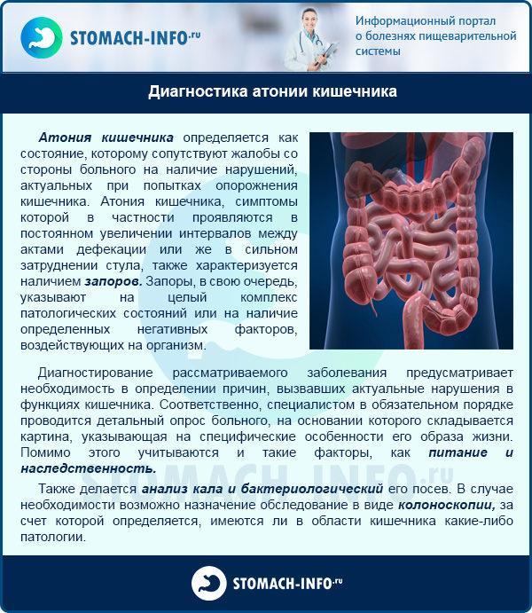 Диагностика атонии кишечника