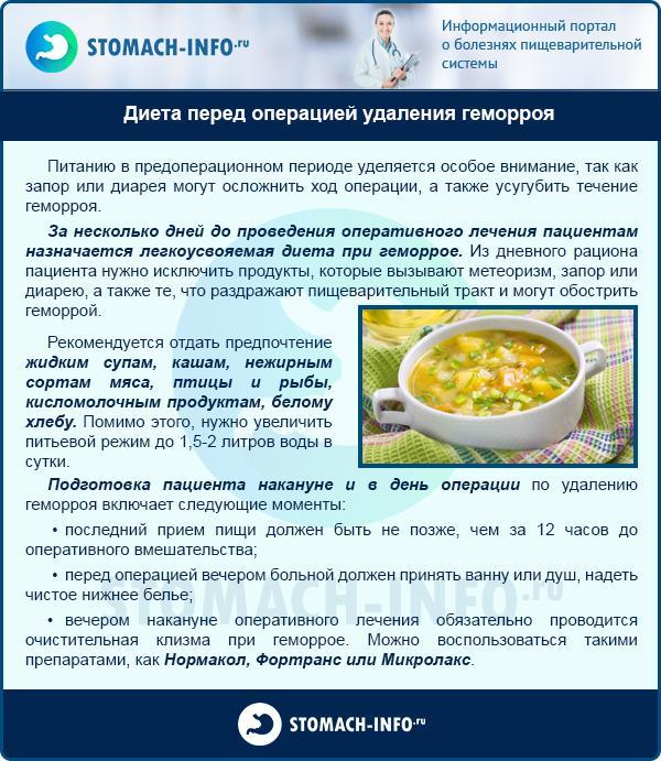 Геморрой Овощная Диета. Диета при геморрое, трещине заднего прохода, запоре и после операции: 12 разрешенных продуктов питания