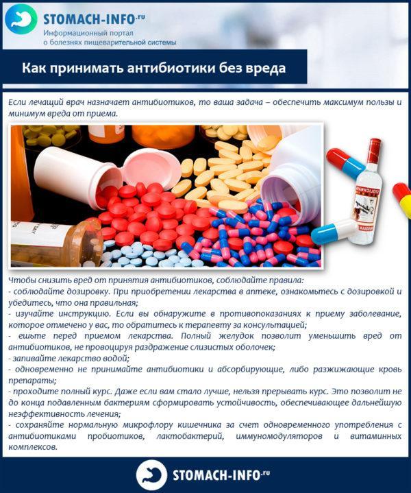 Как принимать антибиотики без вреда