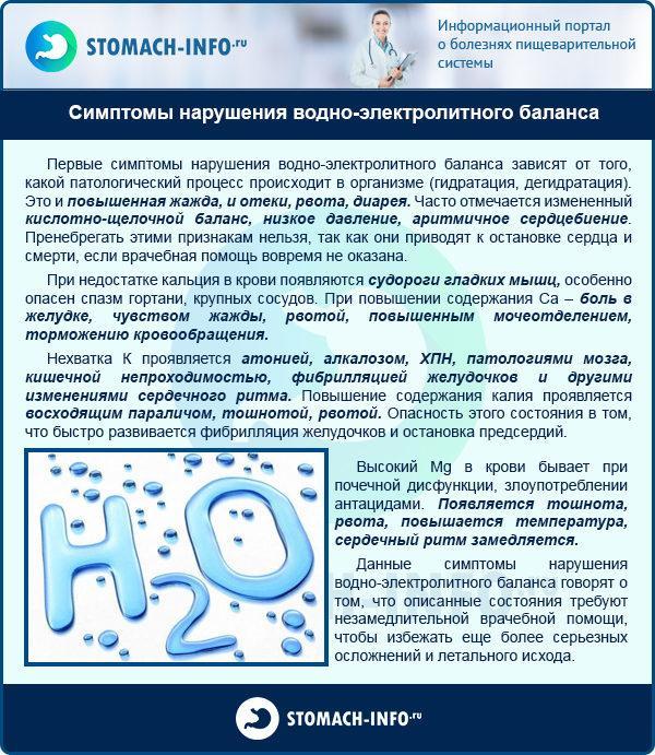 Симптомы нарушения водно-электролитного баланса