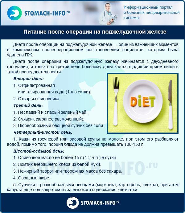 Питание после операции на поджелудочной железе