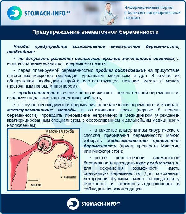 Предупреждение внематочной беременности