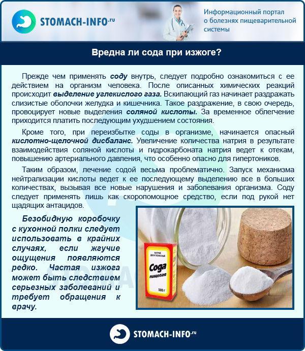 Диета при содовом лечение