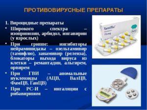 Антивирусные фармпрепараты