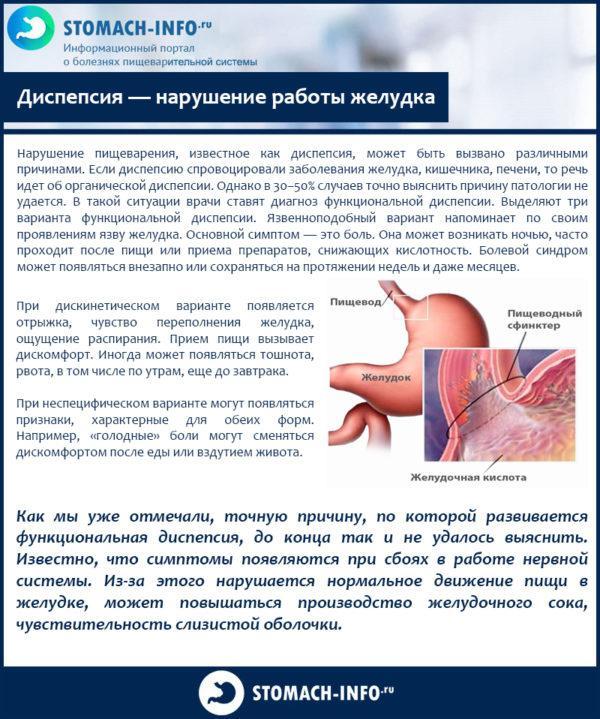 Диспепсия — нарушение работы желудка