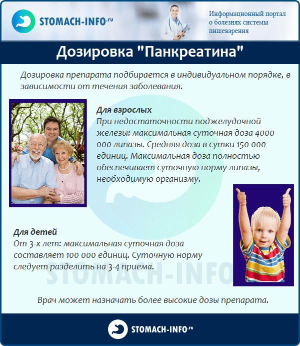 """Дозировка """"Панкреатина"""""""