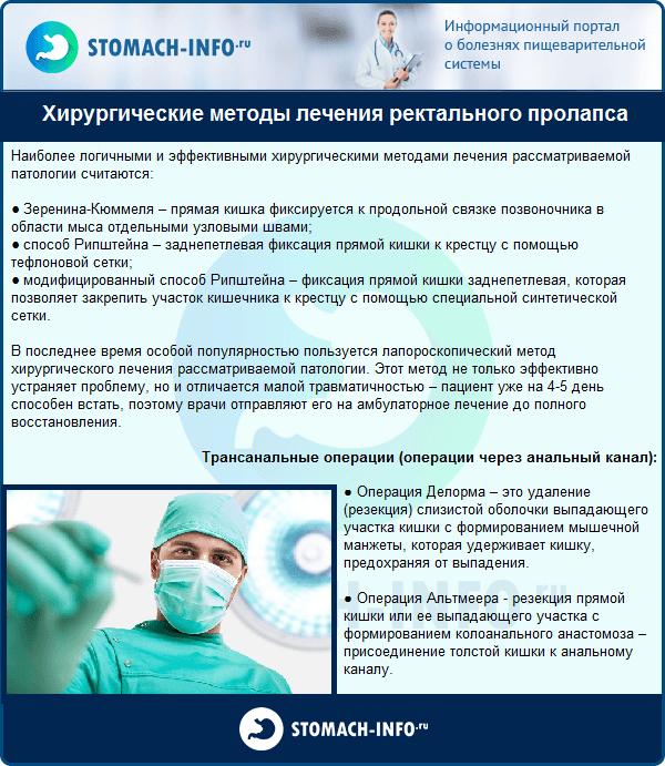 Хирургические методы лечения ректального пролапса