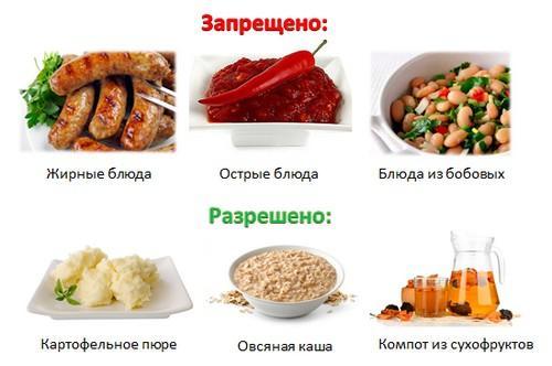 Как правильно питаться при бульбите