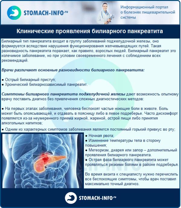 Клинические проявления билиарного панкреатита