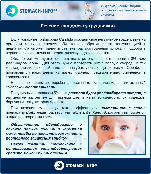 Диета для грудничков при молочнице