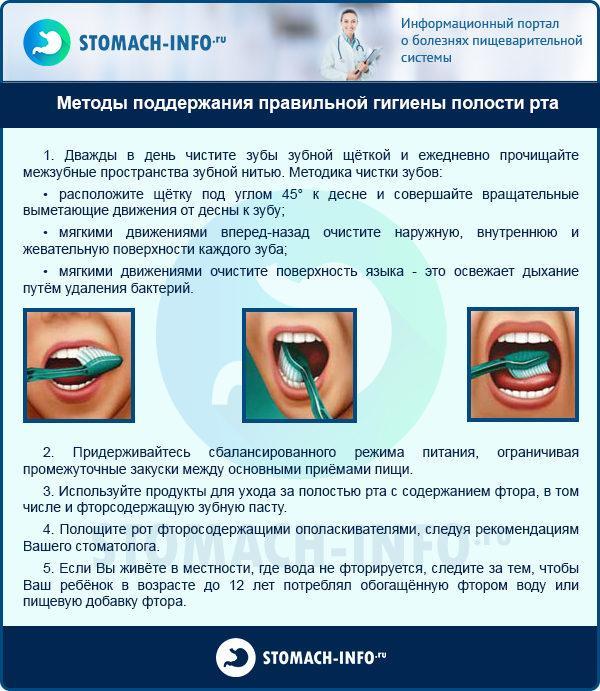 Методы поддержания правильной гигиены полости рта