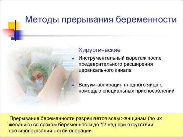 Методы прерывания беременности