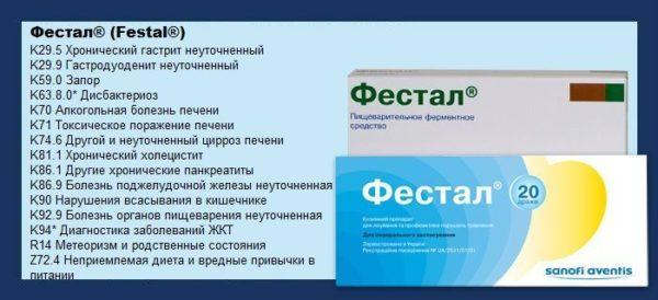 """Показания для применения препарата """"Фестал"""""""