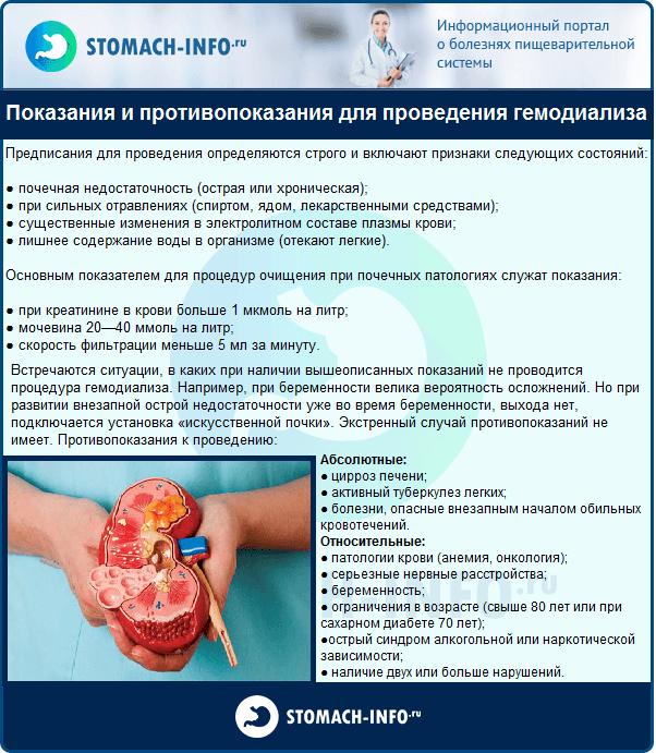 Показания и противопоказания для проведения гемодиализа