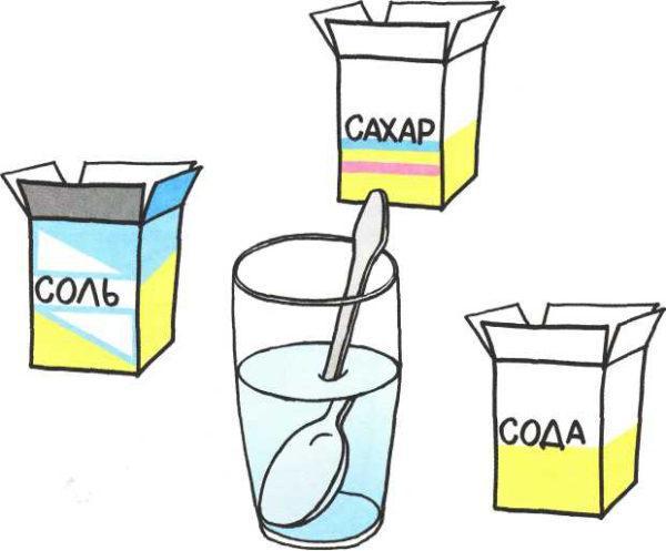 Раствор для восполнения потери жидкости: соль + сахар + пищевая сода + вода